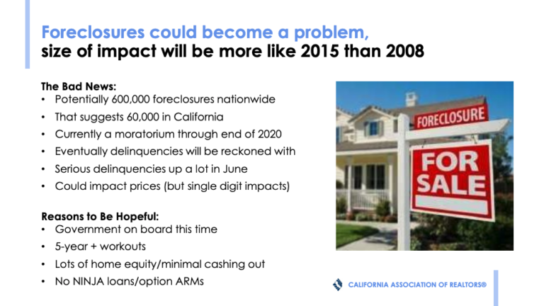 Housing Bubble - Foreclosures