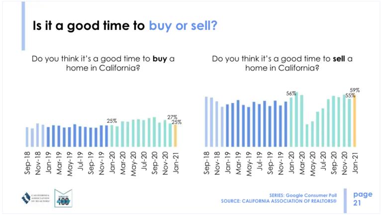 Housing Bubble Update | chart no. 1